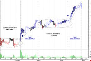 22680d4532 mercati - Le news in tempo reale relative a tecniche di trading e ...