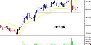 significato del bitcoin della protezione del mercato come rendere il proprio minatore bitcoin