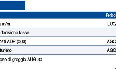 Calendario Asta Btp.Calendario Macro Di Venerdi 30 Agosto Milanofinanza It