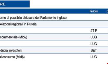 Calendario Di Borsa.Calendario Macro Di Martedi 10 Settembre Milanofinanza It